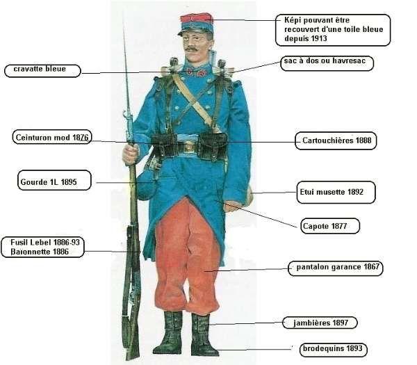 http://padage.free.fr/l_equipement_du_fantassin_en_1914_200.htm