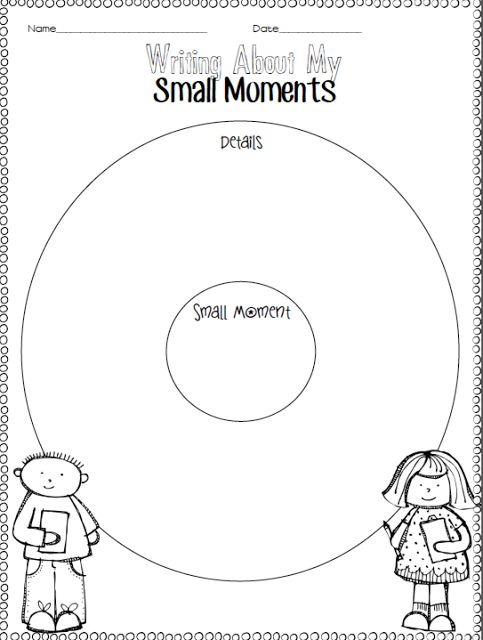Need help thinking of a significant moment to write about?