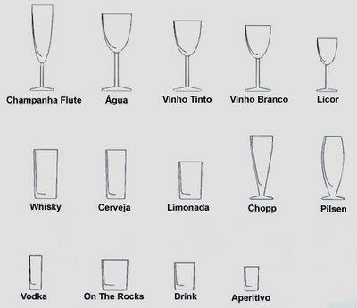 em que copo?