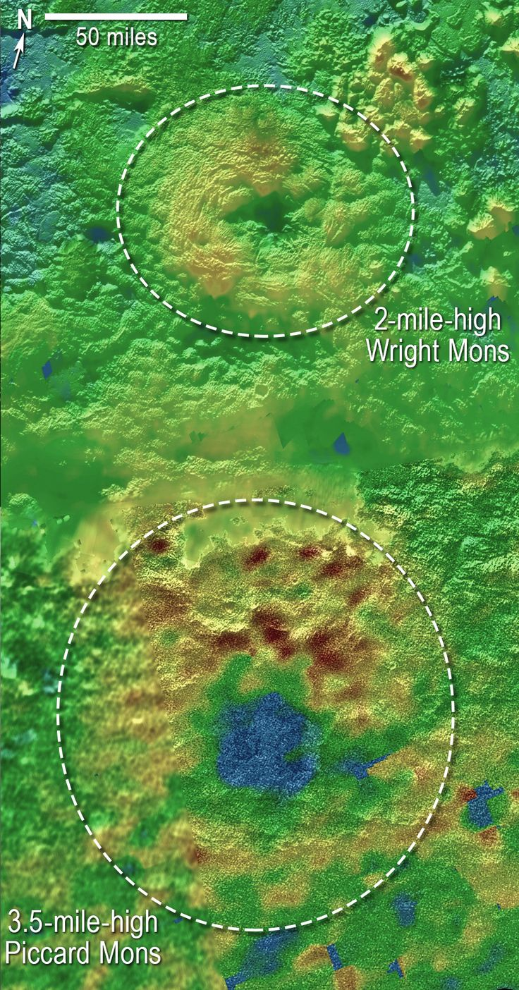 Using New Horizons images of Pluto's surface to make 3-D topographic maps, scientists discovered that two of Pluto's mtns, informally named Wright Mons & Piccard Mons, could be volcanoes. The color depicts changes in elevation, blue indicating lower terrain & brown showing higher elevations: green terrains are at intermediate heights
