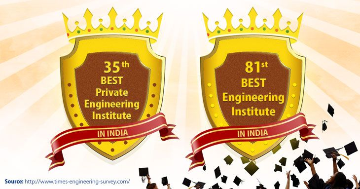 JIS College of Engineering has been ranked 35th Best Engineering College in India in a survey conducted by Times Group and i3 Research Consultants. For more info visit at www dot jisgroup dot org