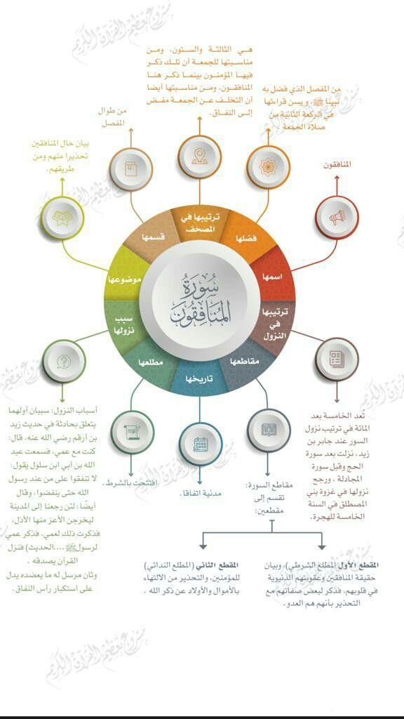 Pin By Kami Ziane On بطاقات التعريف بسور القرآن الكريم Jewelry Washer Necklace Necklace