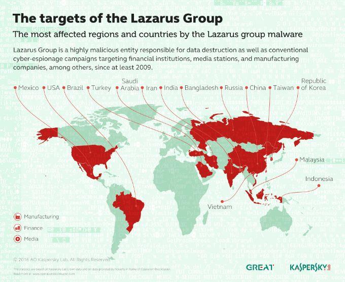 North Korea-Linked #Lazarus #APT targets U.S. Defense contractors  http://securityaffairs.co/wordpress/61997/apt/lazarus-apt-us-defense-contractors.html  #securityaffairs #hacking