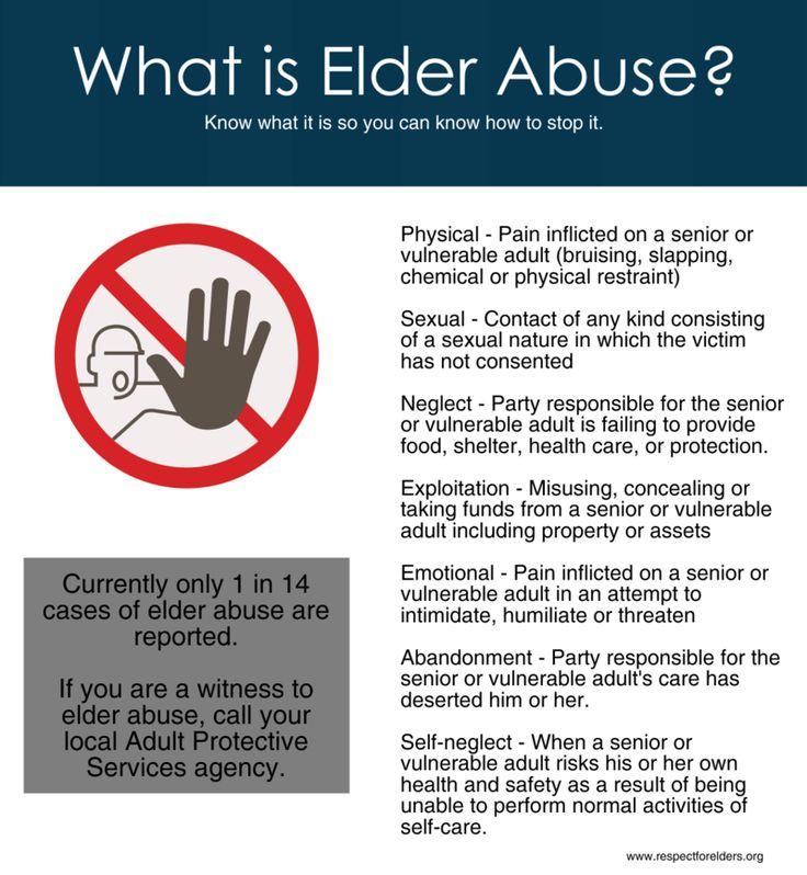 Elder abuse essay