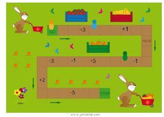 Zorg voor pionnen een dobbelsteen en fiches. Laat elk kind met 10 fiches starten. De kinderen gooien op de beurt met de dobbelsteen. Onderweg kunnen ze fiches verliezen maar er kunnen ook fiches bij komen. Wie aan het eind de meeste fiches heeft, is de winnaar van het spel.