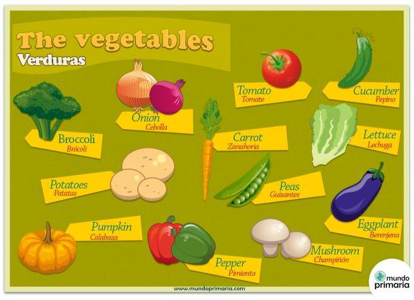 Las verduras en inglés para niños de Primaria