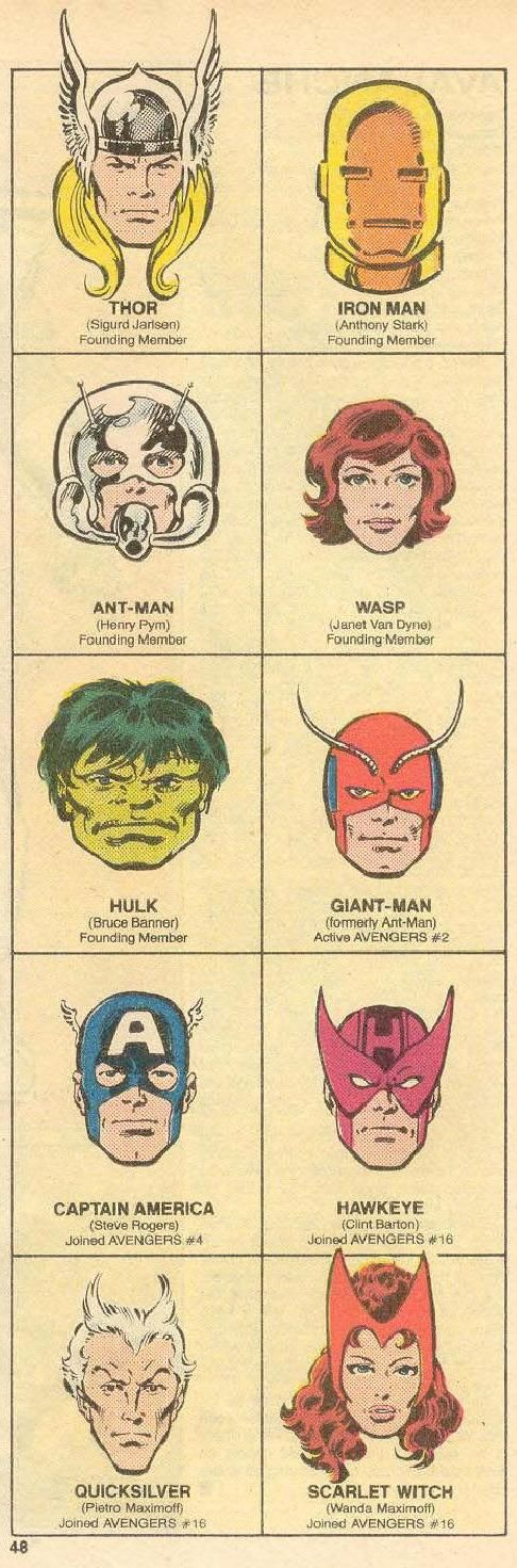 #ClippedOnIssuu from The Official Handbook of the Marvel Universe Deluxe Edition, Issue No.1