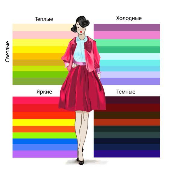 Цветовая гамма стилей одежды-короткое описание и примеры в картинках)   biser.info - всё о бисере и бисерном творчестве
