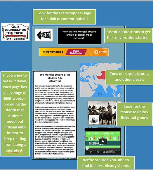 Go Social Studies Go ... A really awesome collection of historical articles for kids!