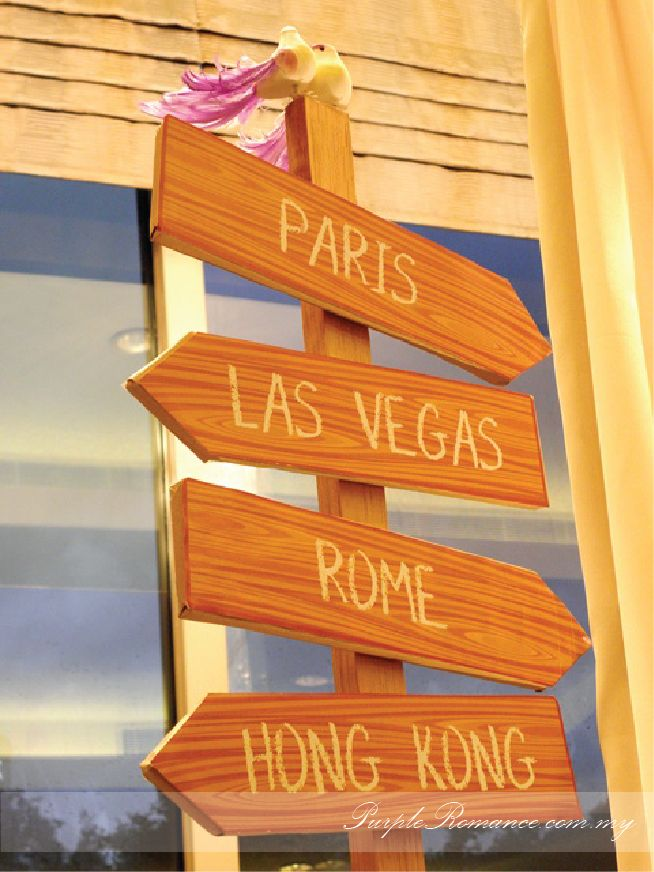 Wooden Signage with country names