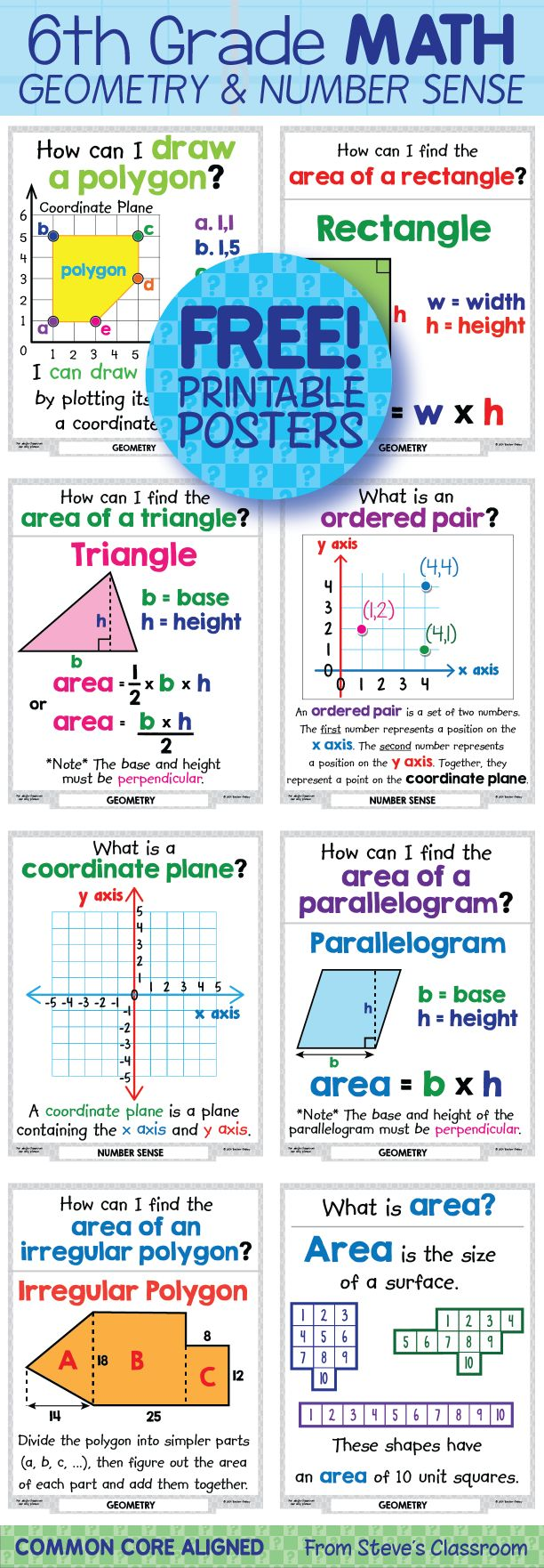 FREE! 6th grade geometry and number sense printable posters/anchor charts/focus walls. The illustrations help students understand mathematical finding area, plotting shapes on the coordinate plane with ordered pairs.