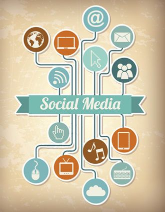 4 Ways to Write and Promote Your Content with Social Media in Mind