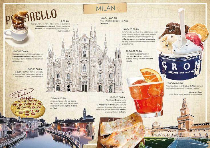 ¿Qué hacer en Milán si sólo tengo 24 horas para visitarla?