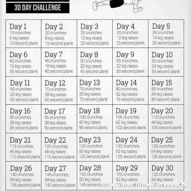 I'm on day 10 #weilos