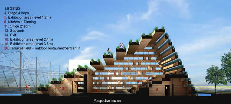 Vietnam's Pavilion at Expo 2015 Competition Entry,section