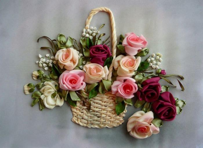 broderie au ruban, corbeille pleine de fleurs