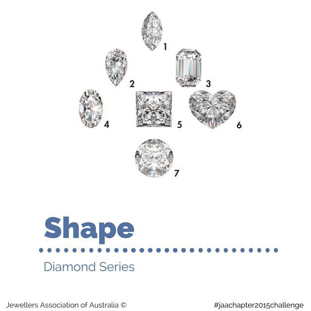 There are various diamond shapes and  shapes can also be know as cut.  Which is your favourite shape or are you like us and love them all?!   1. Marquise  2. Pear  3. Emerald  4. Oval  5. Princess  6. Heart  7. Round  #diamondseries #diamond #diamonds #bling #diamondsareagirlsbestfriend #diamondsareforever #ring #engagementring #weddingring #bracelet #bangle #necklace #pendant #chain #earrings #crown #shine #gemstone #facets #jewellery #jeweller #jaachapter2015challenge #page232of365