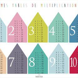 les 25 meilleures id es de la cat gorie tables de multiplication sur pinterest enseigner la. Black Bedroom Furniture Sets. Home Design Ideas