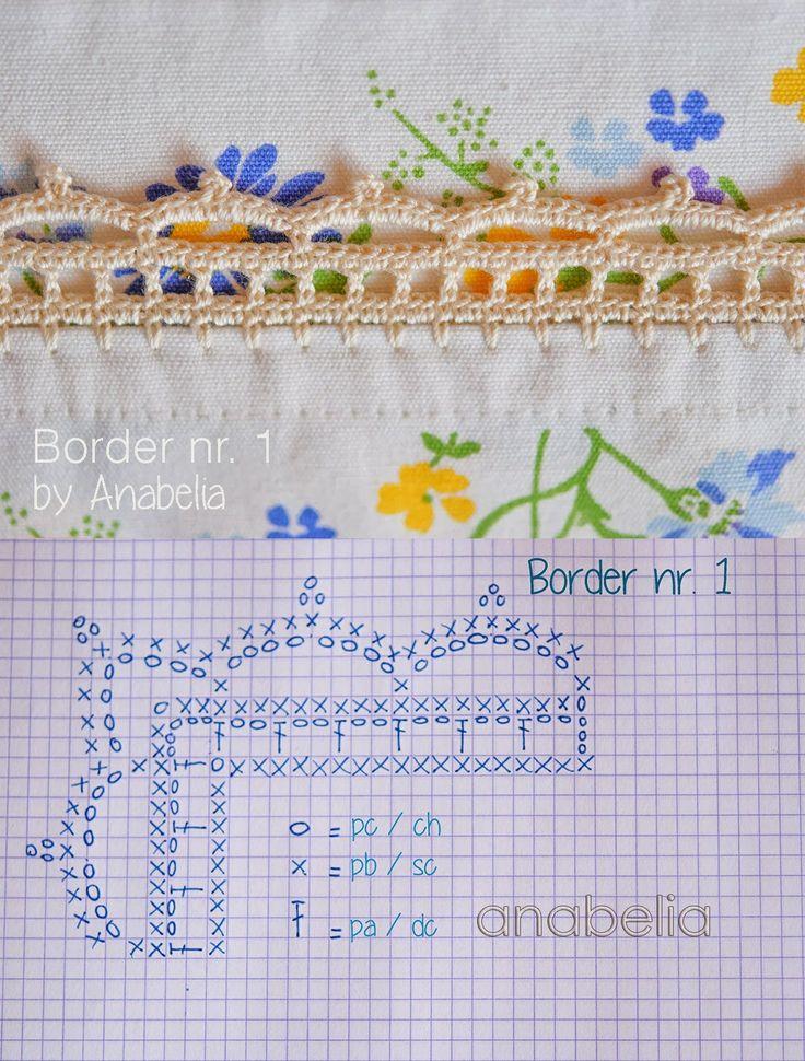 Crochet Edge - Chart ❥ 4U // hf