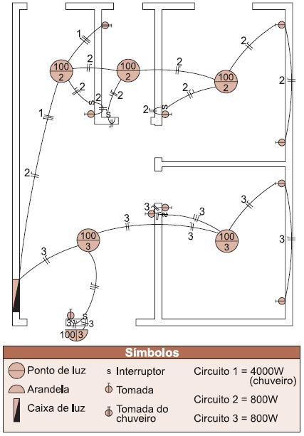 desenho da instalação elétrica de uma casa de 2 quartos