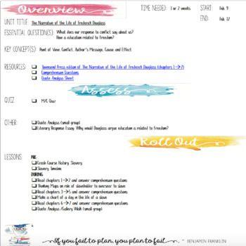 Cele mai bune 25+ de idei despre Unit plan template pe Pinterest - unit plan template