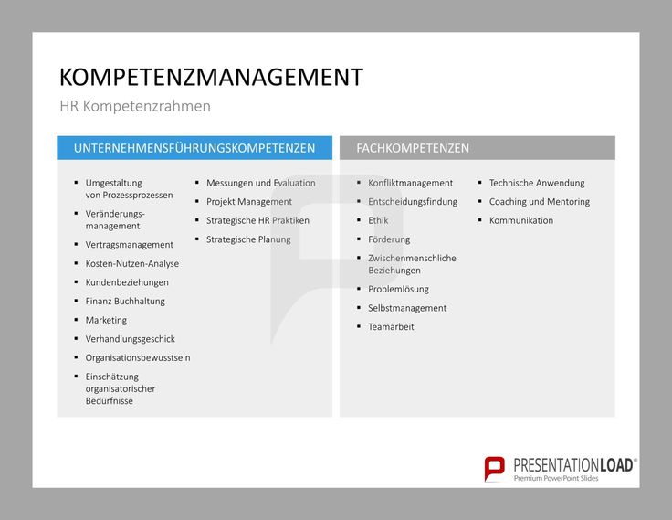 36 Best Images About Kompetenzmanagement Powerpoint On