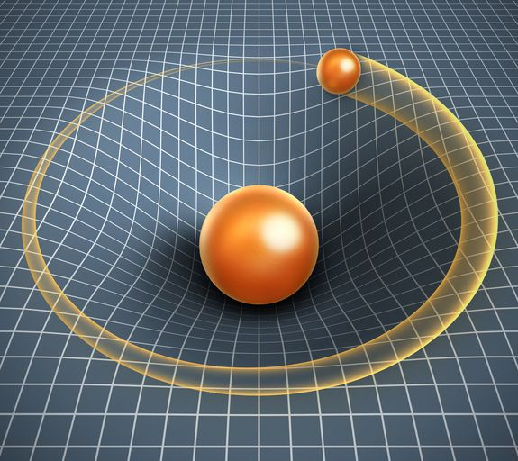Albert Einstein proposed that matter curves space-time, and that gravity is the curve that causes objects to deviate from traveling a straight line. The distortion causes the objects that were moving along a flat plane to fall into a spherical path.