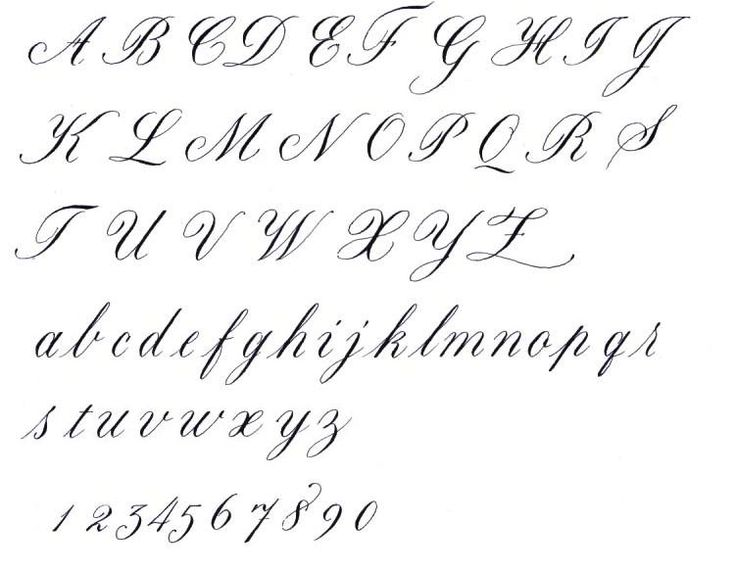 Examples of copperplate alphabet tattoo script
