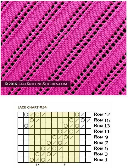 The 176 best images about Lace Knitting Stitches on Pinterest Lace knitting...