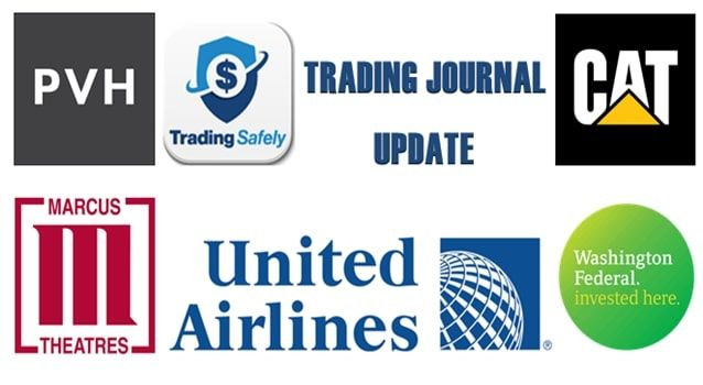 Get the latest stocks trading journal for the Trading Safely Team - Latest trades on $PVH $MCS $WAFD $CAT and $UAL using great Trading Software