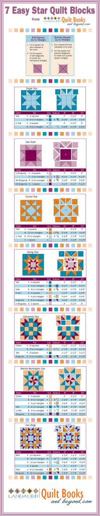 Infographic: 7 Easy Star Quilt Blocks - Quilt Books & Beyond...Whether you have never made a star quilt block, or you have made dozens of quilts with stars, if you love a patchwork star block, then you'll love having this handy infographic around! Pin it, bookmark it, or print it out, however you save images that you want to refer to again and again. At a glance, you'll be able to find diagrams and cutting instructions in three sizes for seven different star quilt blocks: