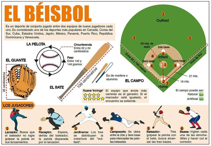 #béisbol #Valencia #entrenador #Personal #trainer http://ift.tt/1hLdqJf