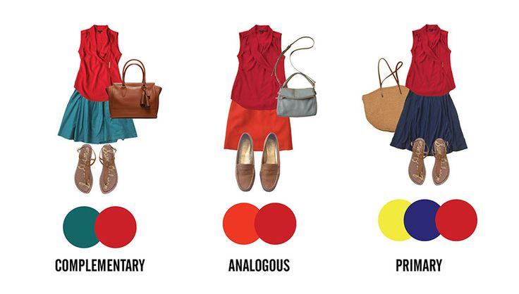 Get dressed using the color wheel & you may discover a new wardrobe in your own closet! #colorcombinations #outfitcolors