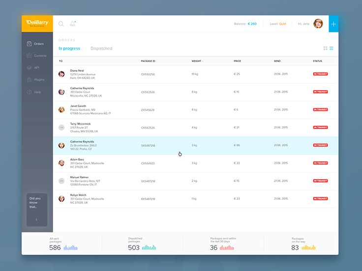 Dashboard dashboard design ui ux and dashboard ui for Table design ui