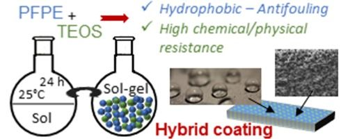 Sol-gel hybrid coatings containing silica and a perfluoropolyether derivative with high resistance and anti-fouling properties in liquid media - ScienceDirect