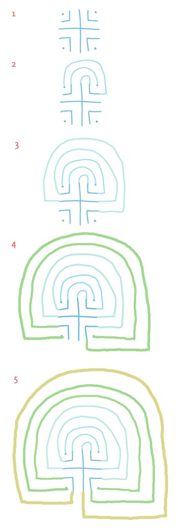 Nice hand drawing of cretan labyrinth.