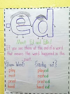 "Adding -ed at the end of words anchor chart.  This is a creative way to show that if you see ""ed"" at the end of a word, it means it happened in the past."