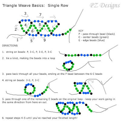 PZ Designs - Handmade Jewelry: Tutorial: The Triangle Weave