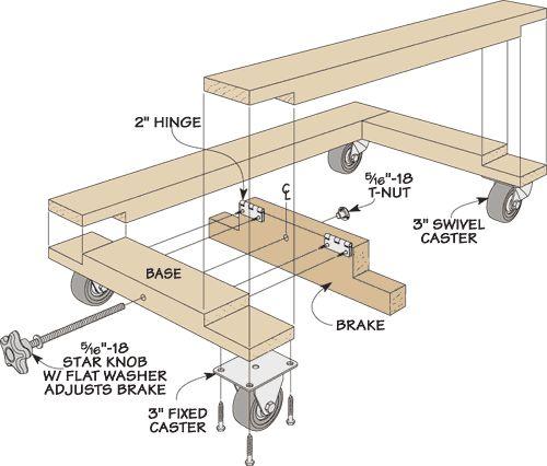 Woodsmith Tip: Shop-Built Mobile Tool Base