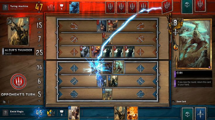 Gwent gets a PS4 beta this weekend from Friday afternoon to Monday morning.