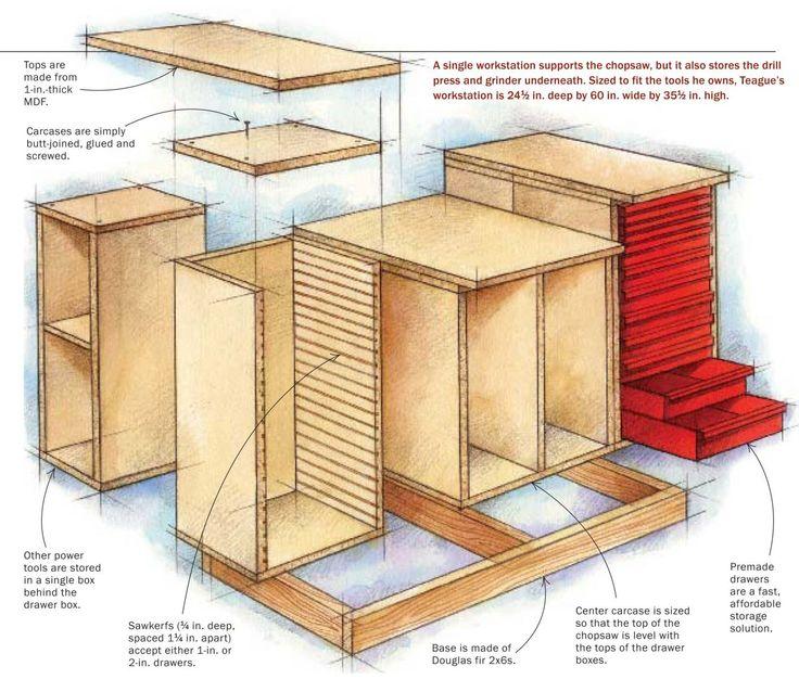 small shop storage - http://www.startwoodworking.com/post/smart-shop-one-car-garage