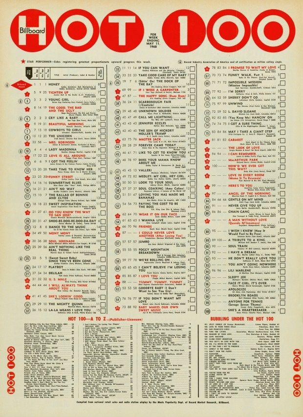 Billboard Year-End Hot 100 singles of 1972 - Wikipedia