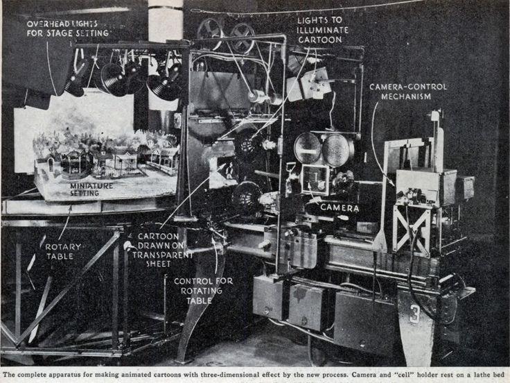 Fleischer's Setback Camera aka Stereoptical Process