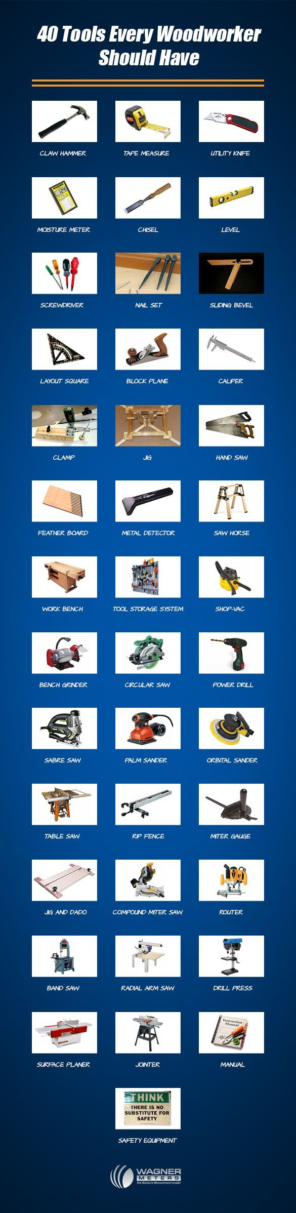 """The holidays are coming! Need something to buy your favorite woodworker? Check out our Top 40 Woodworking Tools list. 