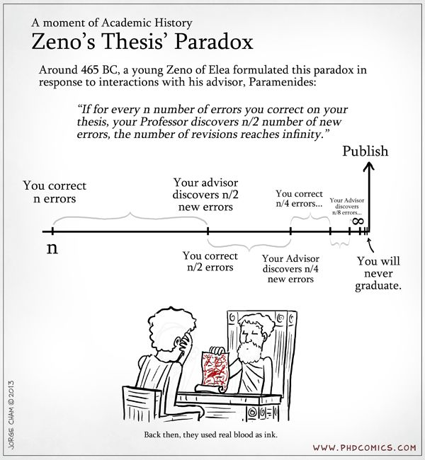 phdcomics thesis Phd comics 648 likes piled higher and deeper (phd) is the comic strip about life (or the lack thereof) in academia.