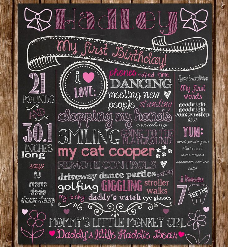 135 best Chalkboard Birthday Posters images on Pinterest ...