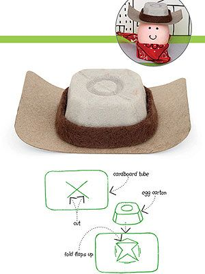 Make a cowboy hat for your Easter Eggs from an egg carton. http://www.parents.com/holiday/easter/crafts/hats-off-to-easter-eggs/?page=7