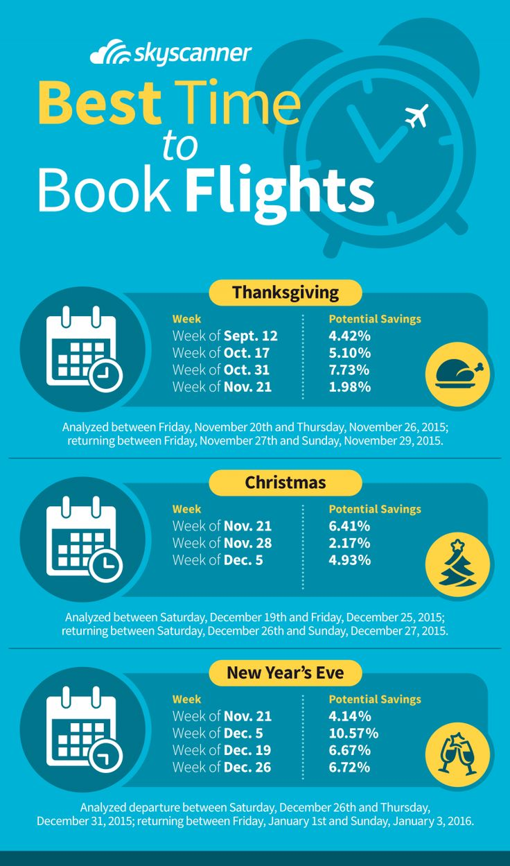 Best time to book flights! Great travel hacks for how to get cheap flights for the holiday!