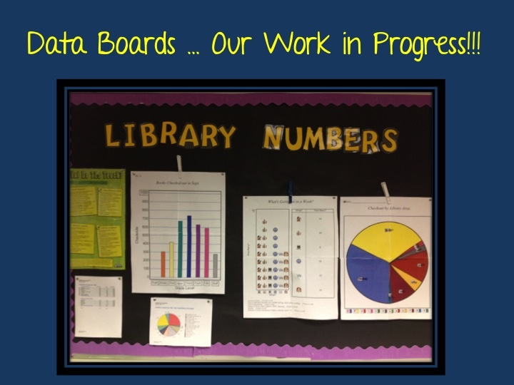 Ms. O Reads Books: Data Board How To #1