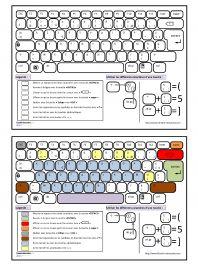 Des affiches pour la classe et des référents pour les élèves avec les différentes fonctionnalités du clavier (les lettres, les chiffres, les majuscules, les accents, les lettres accentuées, les touches spécifiques, la touche espace, la touche entrée... )